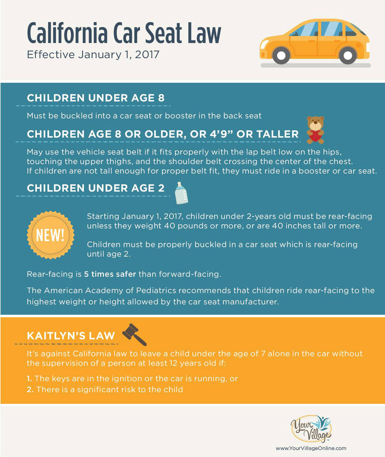 State of New Jersey Car Seat Laws The Official Web Site ...