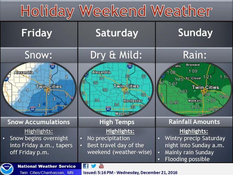 minnesota weather  christmas weekend forecast