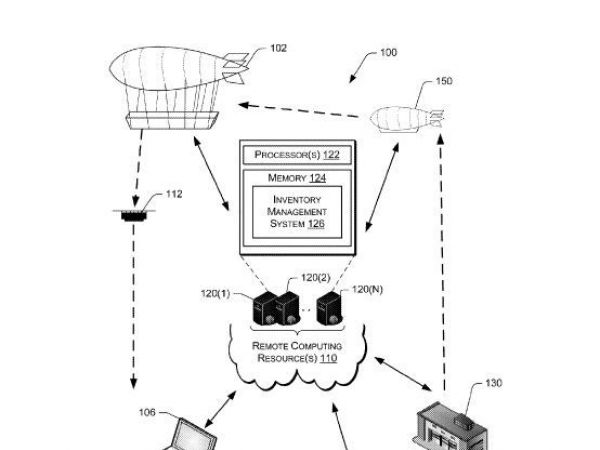 This is Amazon's patent for a flying warehouse
