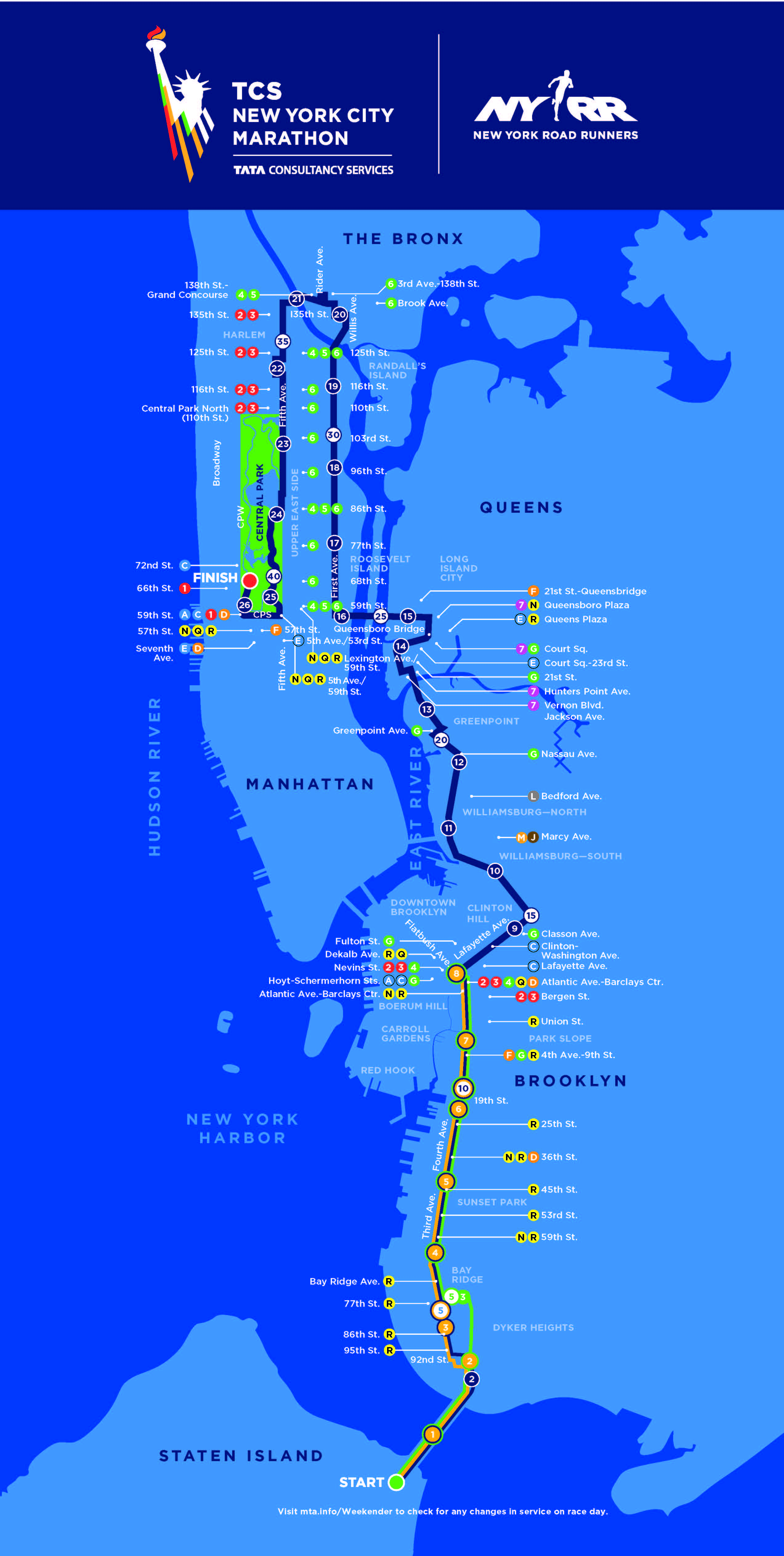 NYC Marathon 2016 Guide: Start Times, Course Route, Where ...