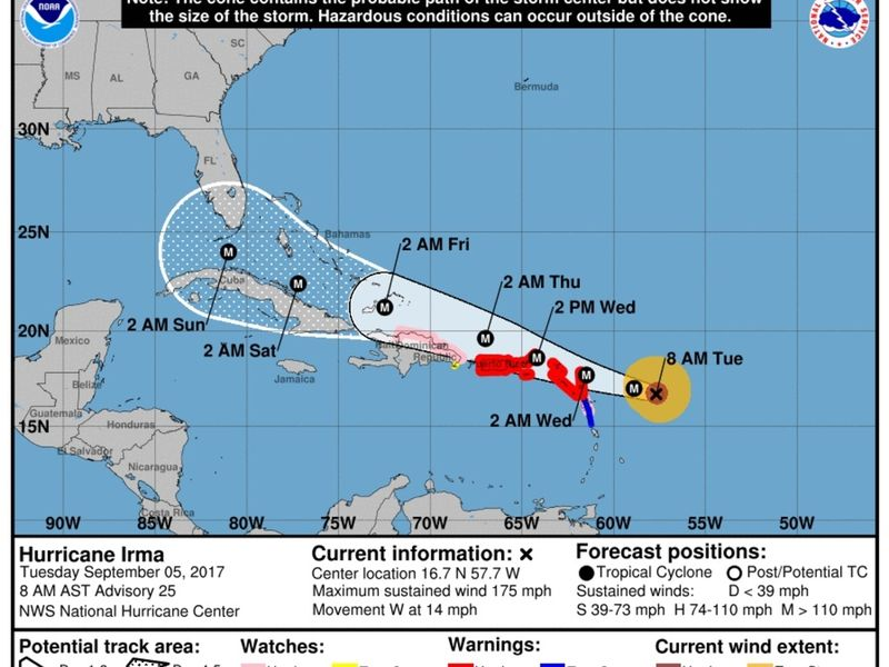 Hurricane Irma Aims For Florida What Tampa Bay Area Residents Need