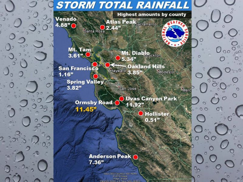 LIST Storm Rainfall Totals in Redwood City San Mateo County