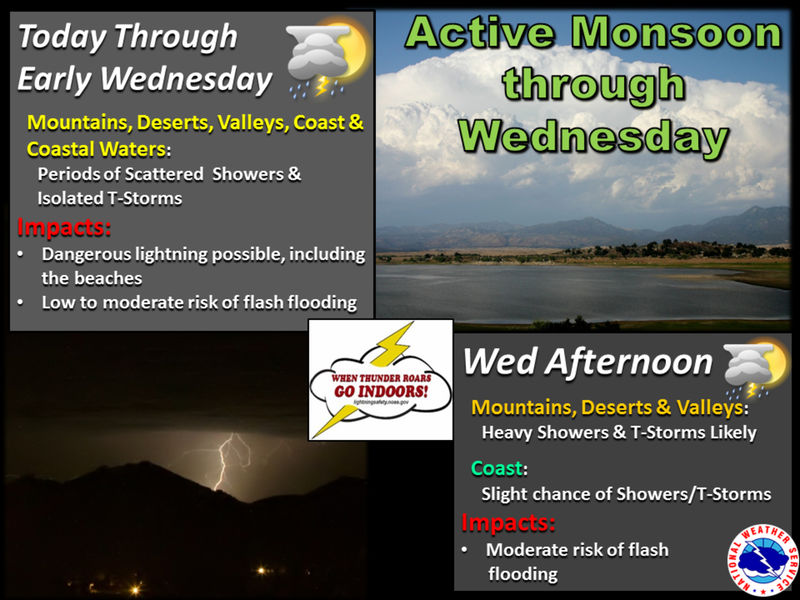 summer thunderstorms monsoonal moisture forecast near pass area