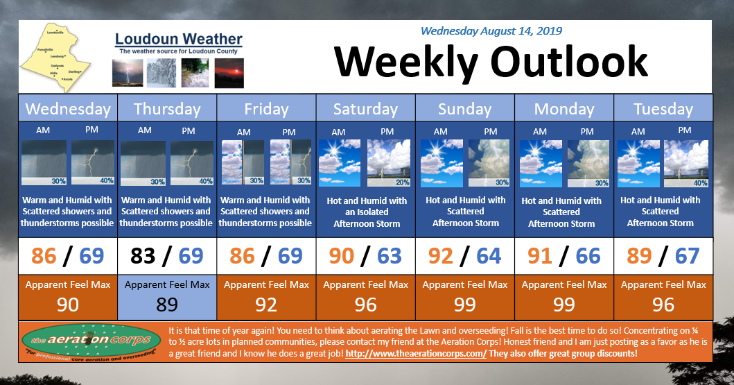 Weather Outlook Next Seven Days - 8/14/2019