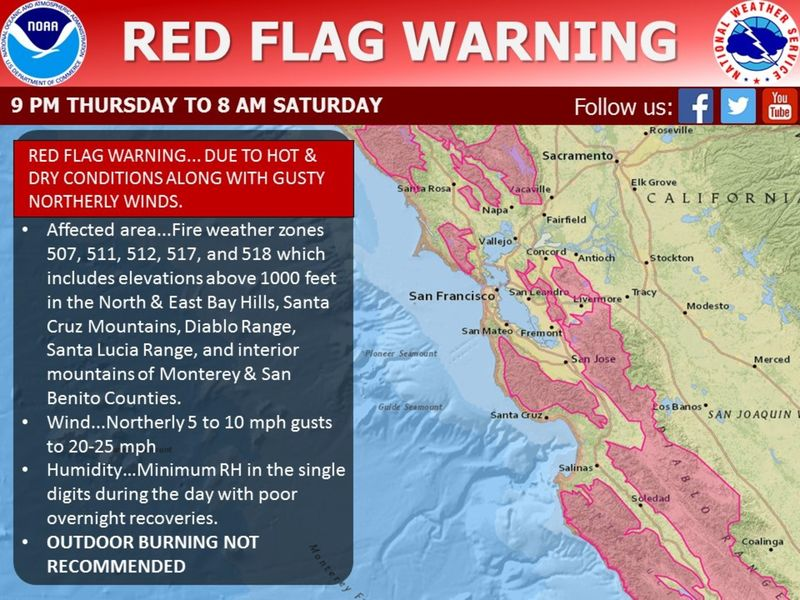 Red Flag Warning For Sonoma Co North Bay Hills In Effect