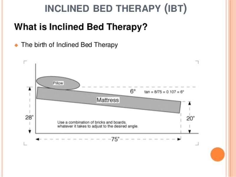 Incline Bed Therapy Sleep Apnea