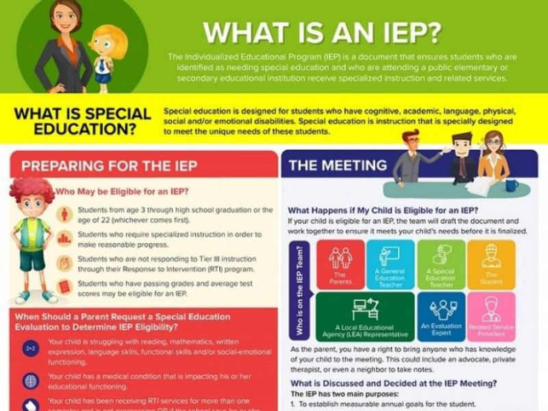 What Is An Iep Glenview Il Patch