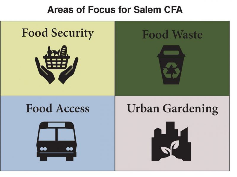 Salem seeks to improve food insecurity with healthy for G kitchen swampscott