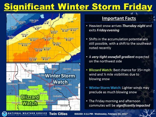 National Weather Service Watch Warning Advisory Summary