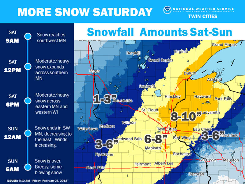 Minneapolis Weather Advisories - Weather Warnings ...