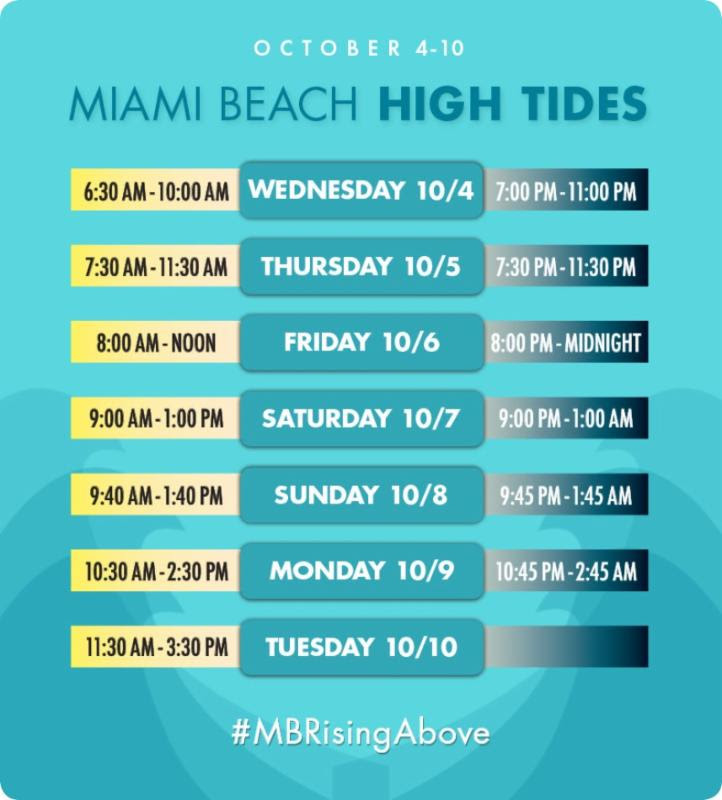 5 Things To Know About King Tides Miami Fl Patch