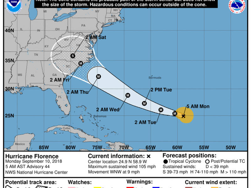 Cone No Line And Wind Mandatory Evacuation Issued Hatteras Island