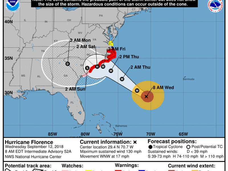 Hurricane Florence Turns South What It Means For Nc Charlotte Nc