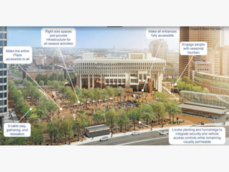 Boston Winter Is Canceled, City Hall Plaza Set For Makeover